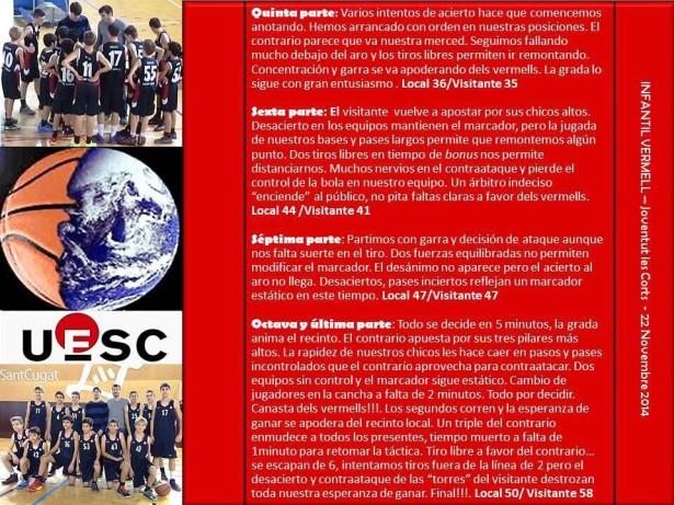 Infantil Vermell Masc - Joventut Les Corts 2014-2015 Muntatge 1