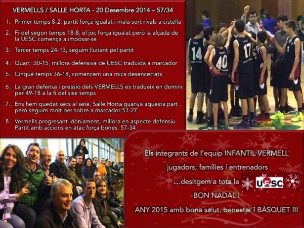 Infantil Vermell Masc - CB La Salle Horta muntatge resum 2014-2015
