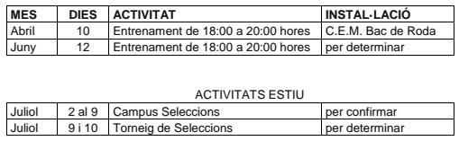 Rai Solivelles entrenaments 2015-16 Selecció Catalana Cadet