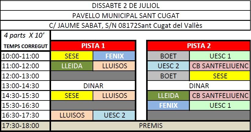 Horaris de la competició // Font: Fundació del Bàsquet Català